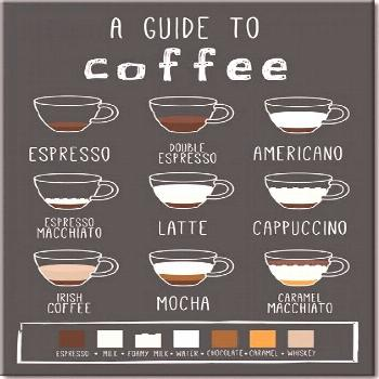 Acrylic Print Coffee Lovers A Guide To Coffee Glass In - Wall Art For Kitchen Restaurant Or Coffee